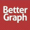 Better Graph logo