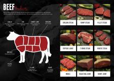 Llechwedd Meats